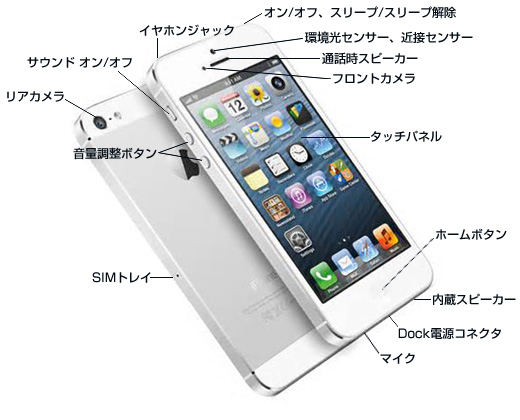 iPhone 各部名称