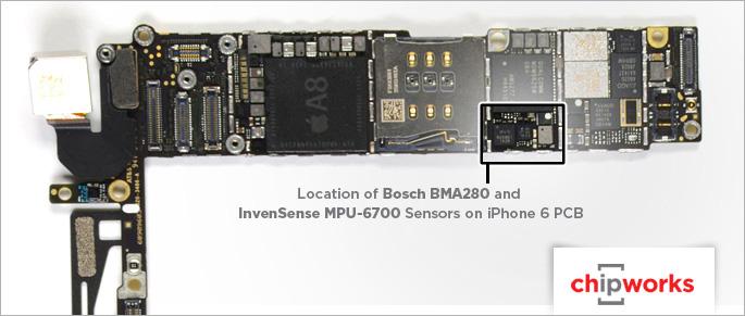 iPhone6/6 Plusは2つの加速度センサー搭載することで、ユーザーエクスペリエンスの向上を実現