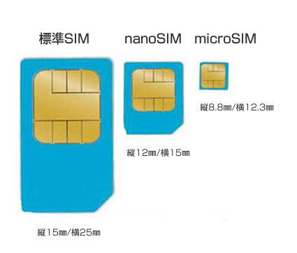 AppleがSIMフリー版iPhone 6 / 6 Plusを発売するけど、SIMフリーって何?