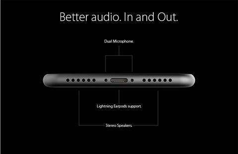 iPhone6s コンセプト画像 底部