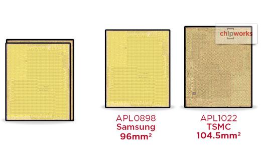 A9チップの供給元はSamsungとTSMC。Samsung製A9チップはTSMCに比べて10%小さいことが判明