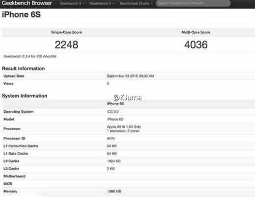 iPhone6sのGeekbench Scoreのテスト結果