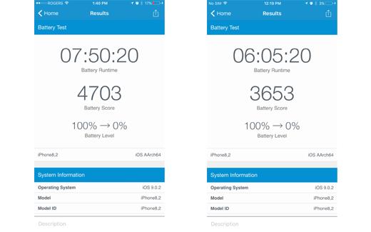 A9チップのベンチマークテスト、TSMC製の性能は、Samsung製を上回る結果に