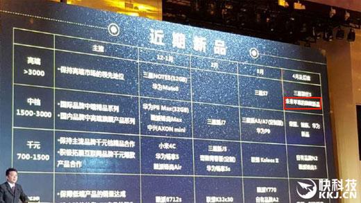中国最大手通信事業者『China Mobile』プレゼンテーシょン