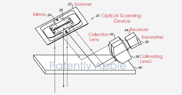 iPhone7Plus用3Dマッピング特許を申請