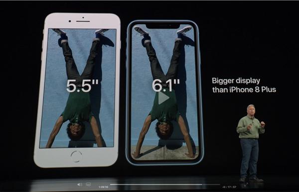 iPhone XRのディスプレイ