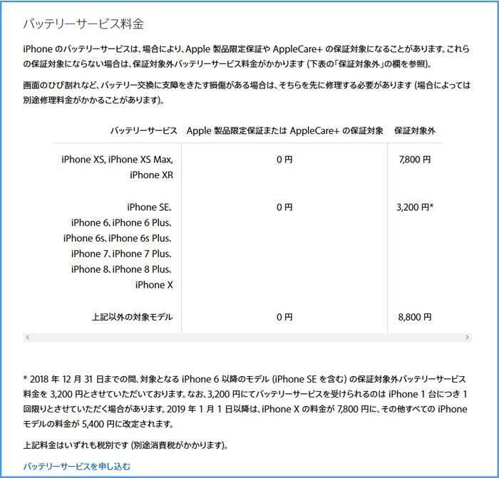 iPhoneのバッテリーサービス料金詳細
