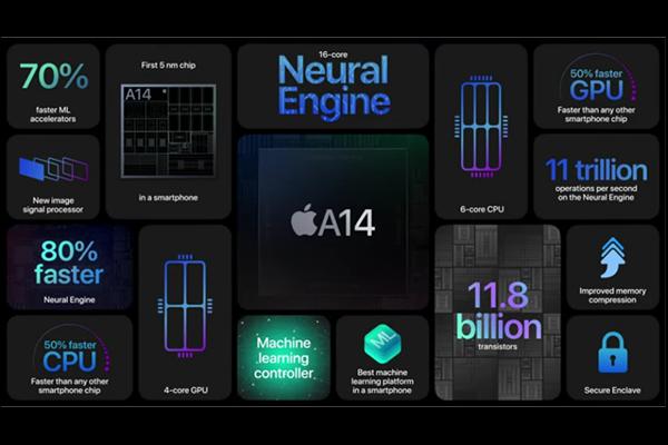 iPhone 12 miniのA14システムチップ